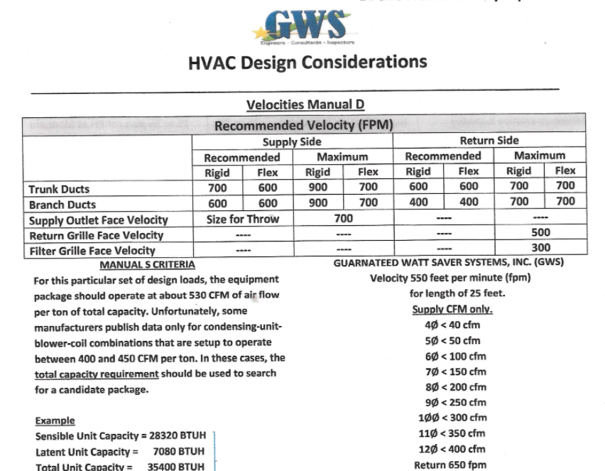 Mepo of oklahoma gws hvac design considerations for Blueprints and plans for hvac pdf